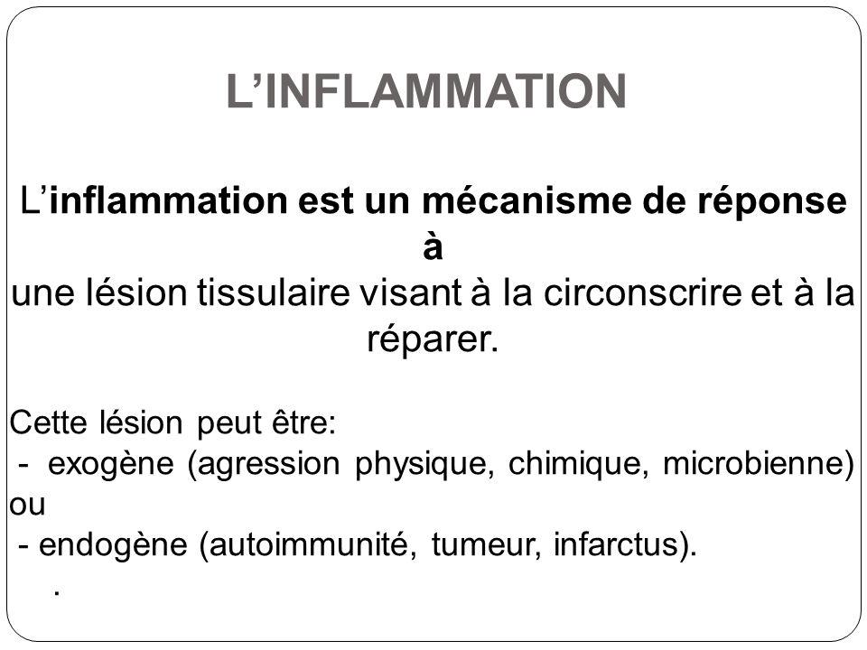 L'INFLAMMATION L'inflammation est un mécanisme de réponse à