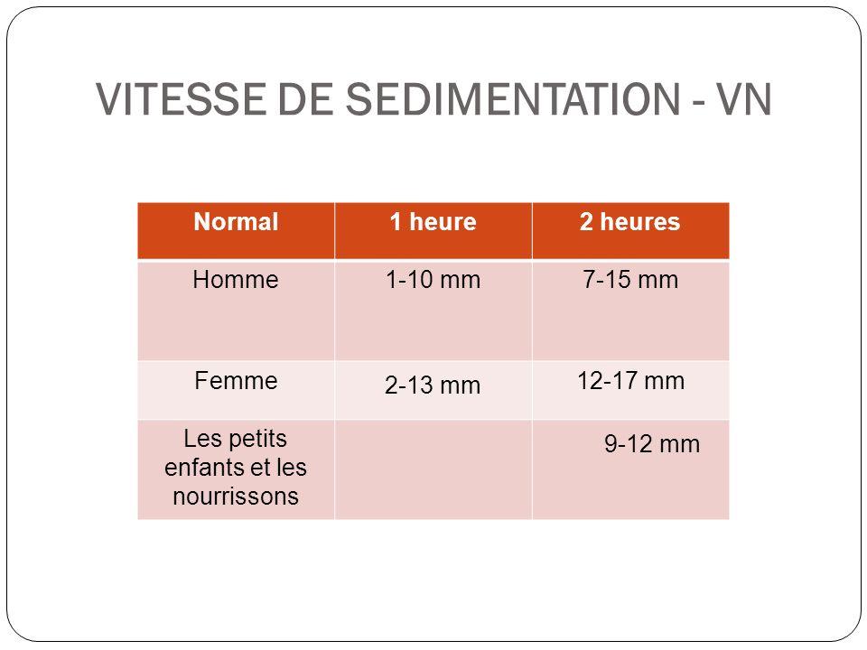 VITESSE DE SEDIMENTATION - VN