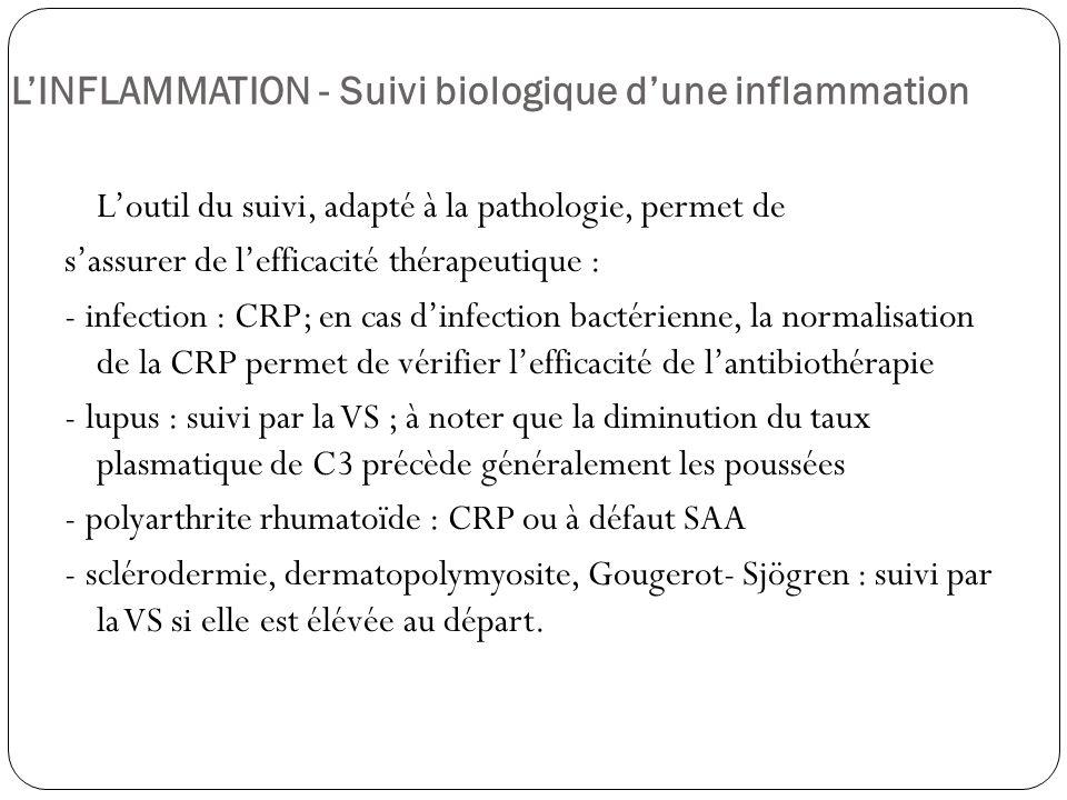 L'INFLAMMATION - Suivi biologique d'une inflammation
