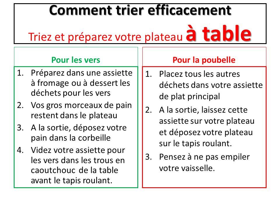 Comment trier efficacement Triez et préparez votre plateau à table