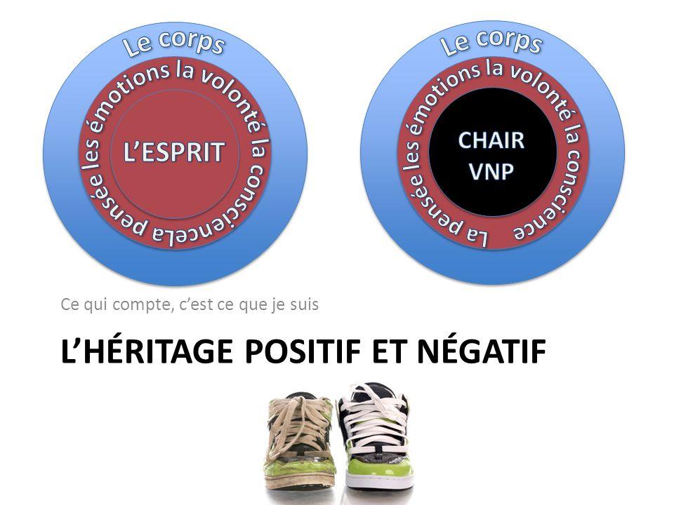 L'Héritage positif et négatif