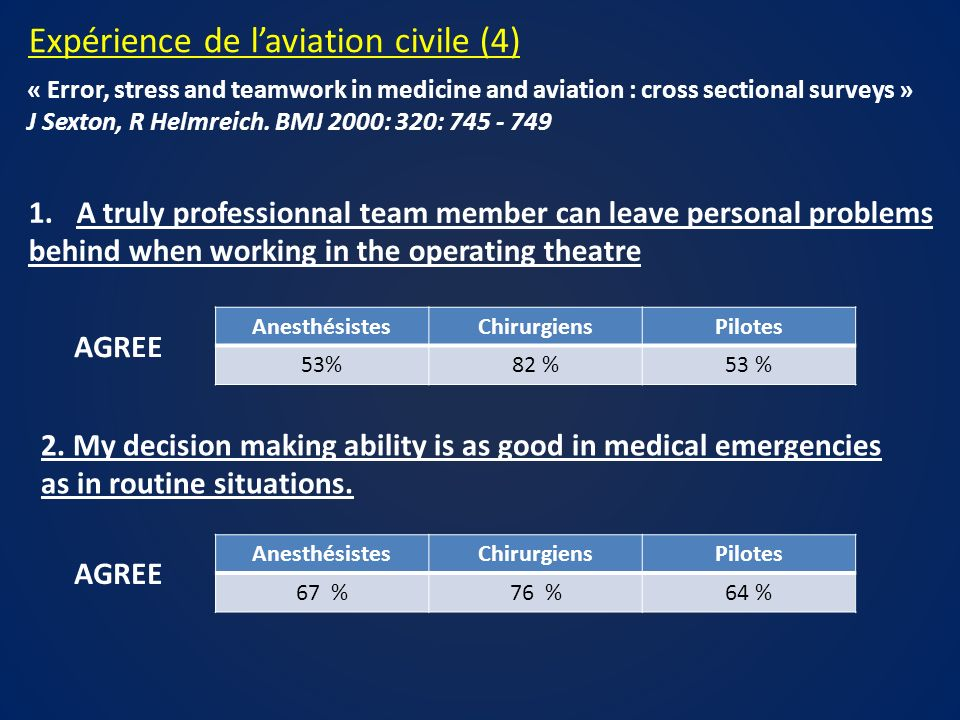 Expérience de l'aviation civile (4)