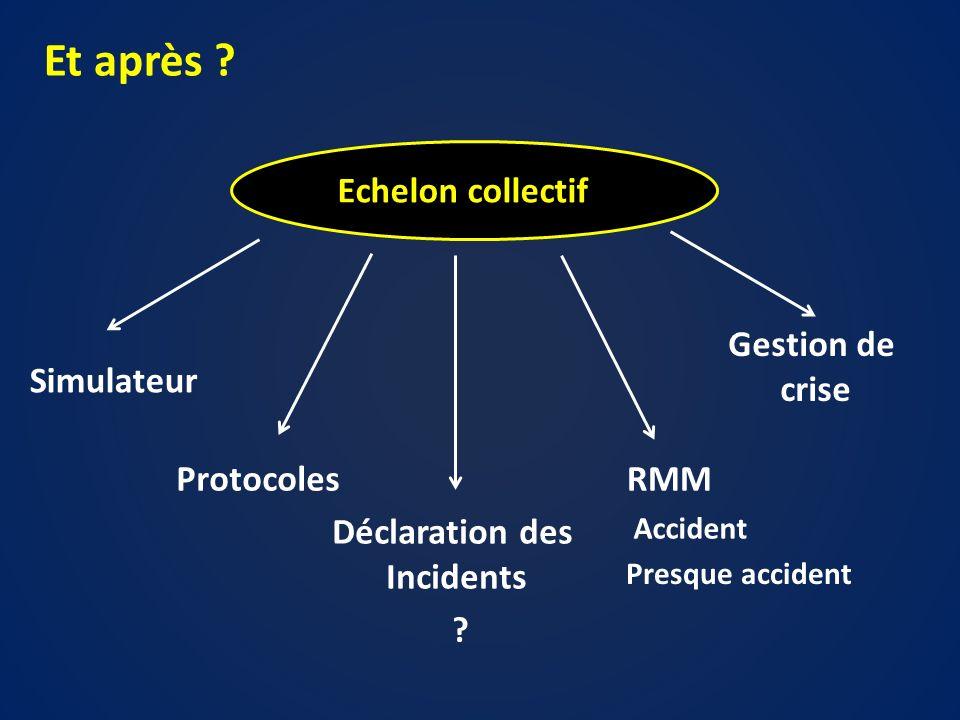Et après Echelon collectif Gestion de crise Simulateur Protocoles