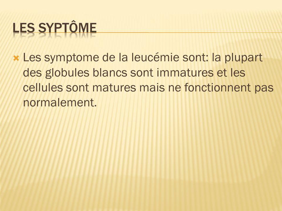 Les syptôme