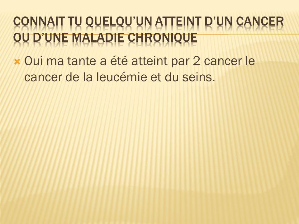 Connait tu quelqu'un atteint d'un cancer ou d'une maladie chronique