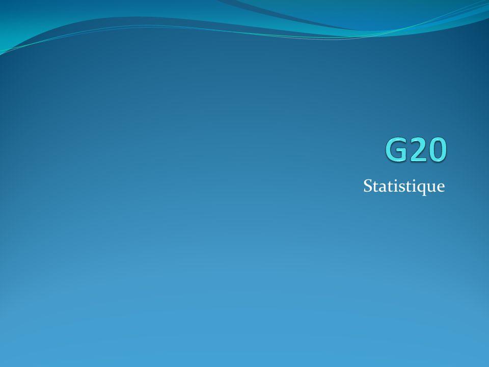 G20 Statistique