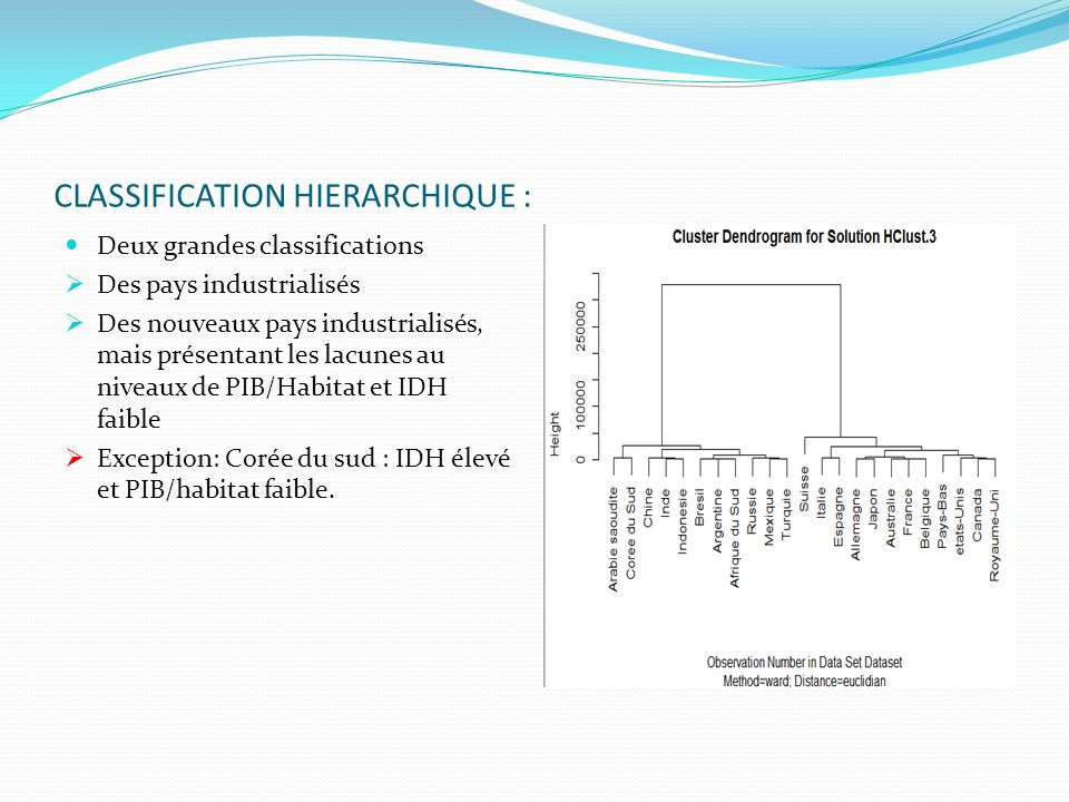 CLASSIFICATION HIERARCHIQUE :
