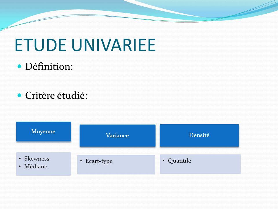 ETUDE UNIVARIEE Définition: Critère étudié: Moyenne Skewness Médiane