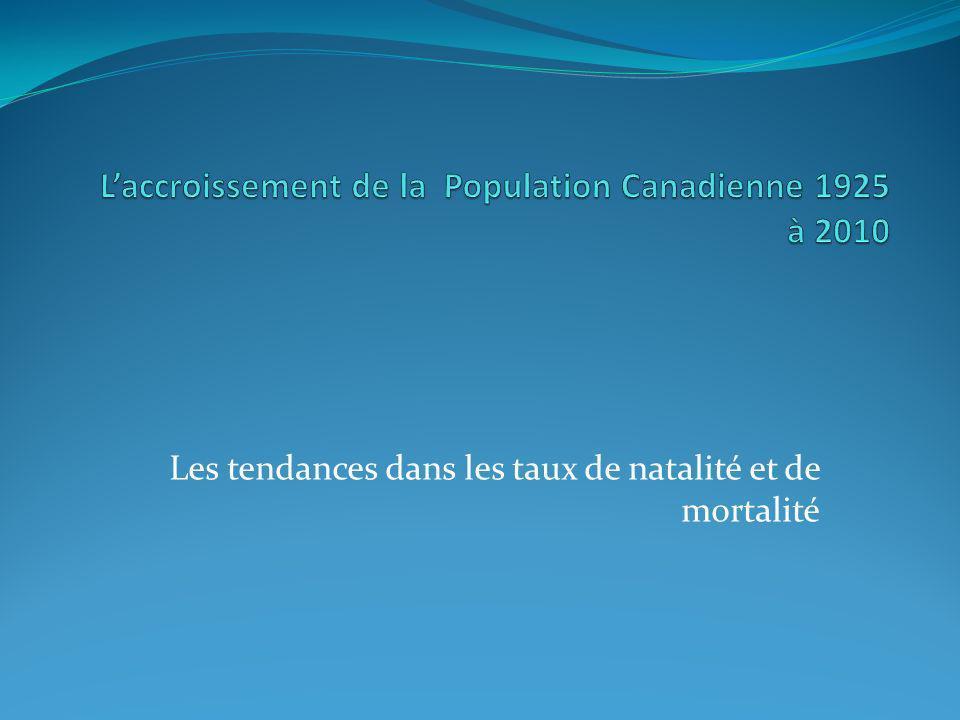L'accroissement de la Population Canadienne 1925 à 2010