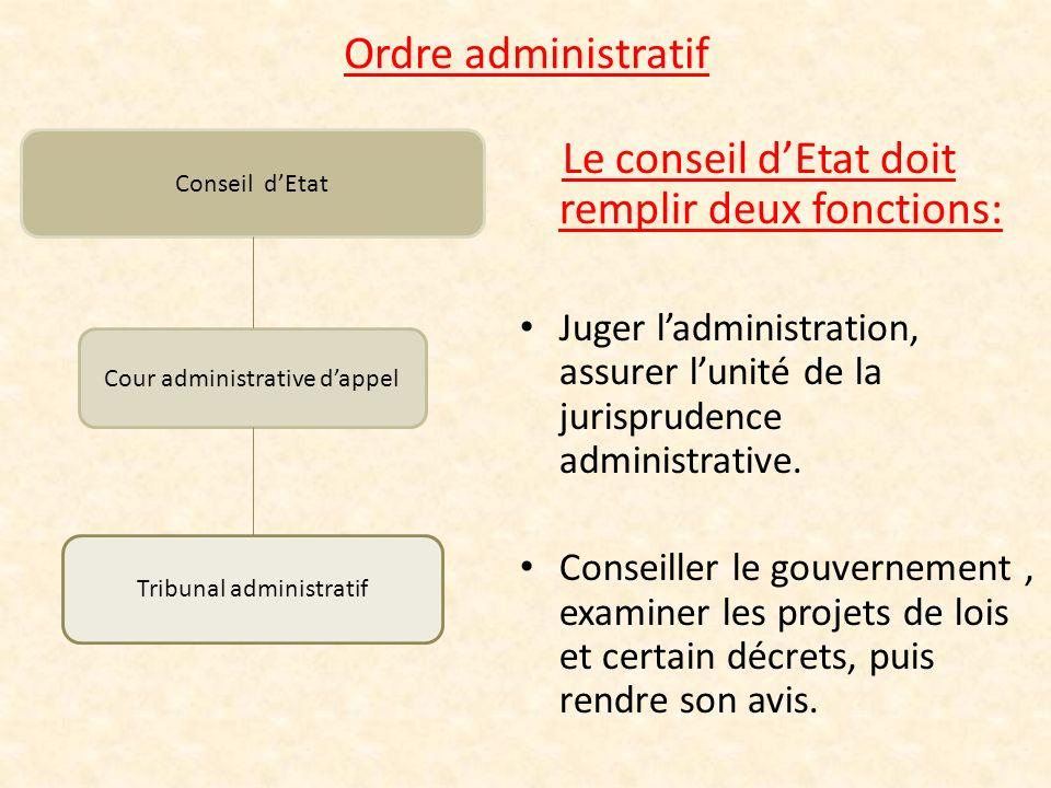 Le conseil d'Etat doit remplir deux fonctions: