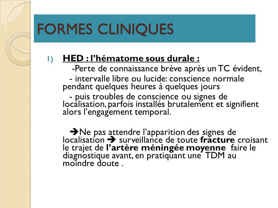 FORMES CLINIQUES HED : l'hématome sous durale :