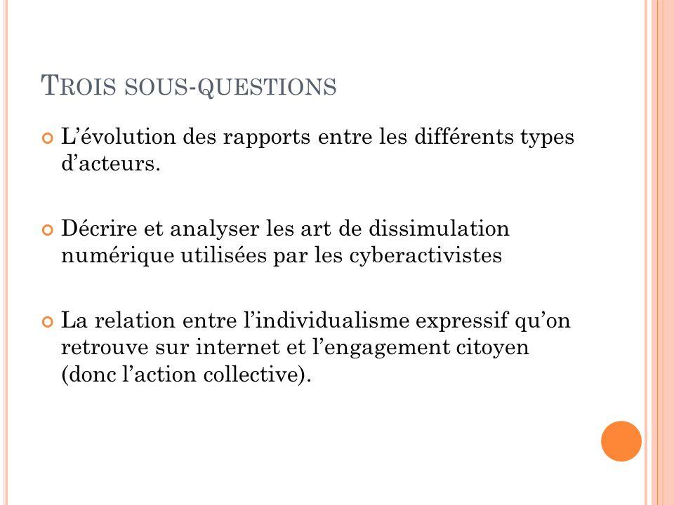 Trois sous-questions L'évolution des rapports entre les différents types d'acteurs.