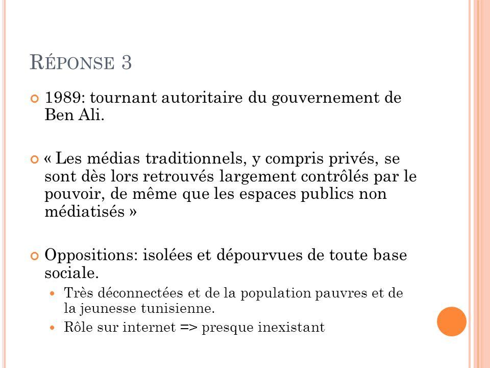 Réponse 3 1989: tournant autoritaire du gouvernement de Ben Ali.