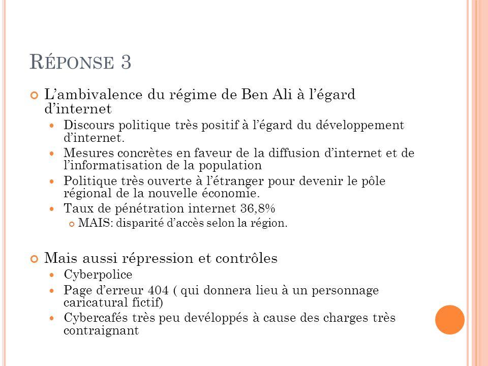 Réponse 3 L'ambivalence du régime de Ben Ali à l'égard d'internet