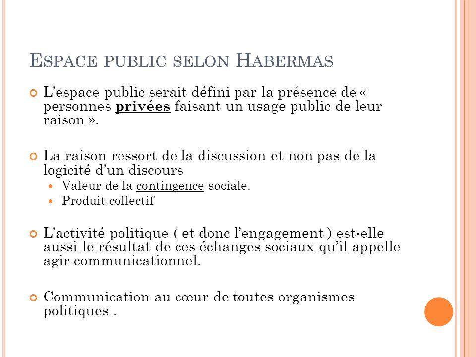 Espace public selon Habermas