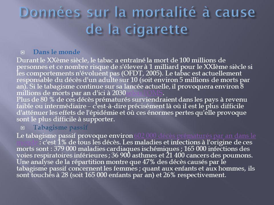 Données sur la mortalité à cause de la cigarette