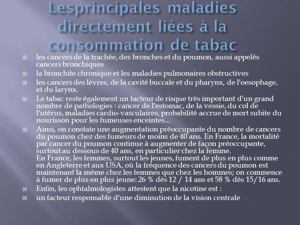 Lesprincipales maladies directement liées à la consommation de tabac
