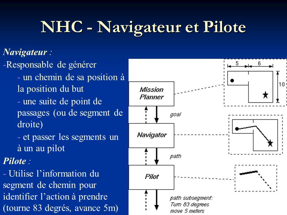 NHC - Navigateur et Pilote