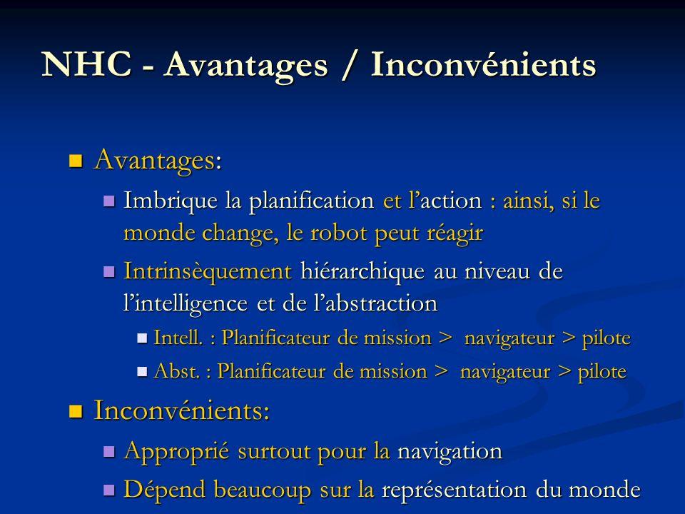 NHC - Avantages / Inconvénients