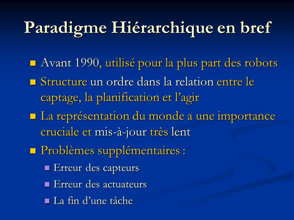 Paradigme Hiérarchique en bref