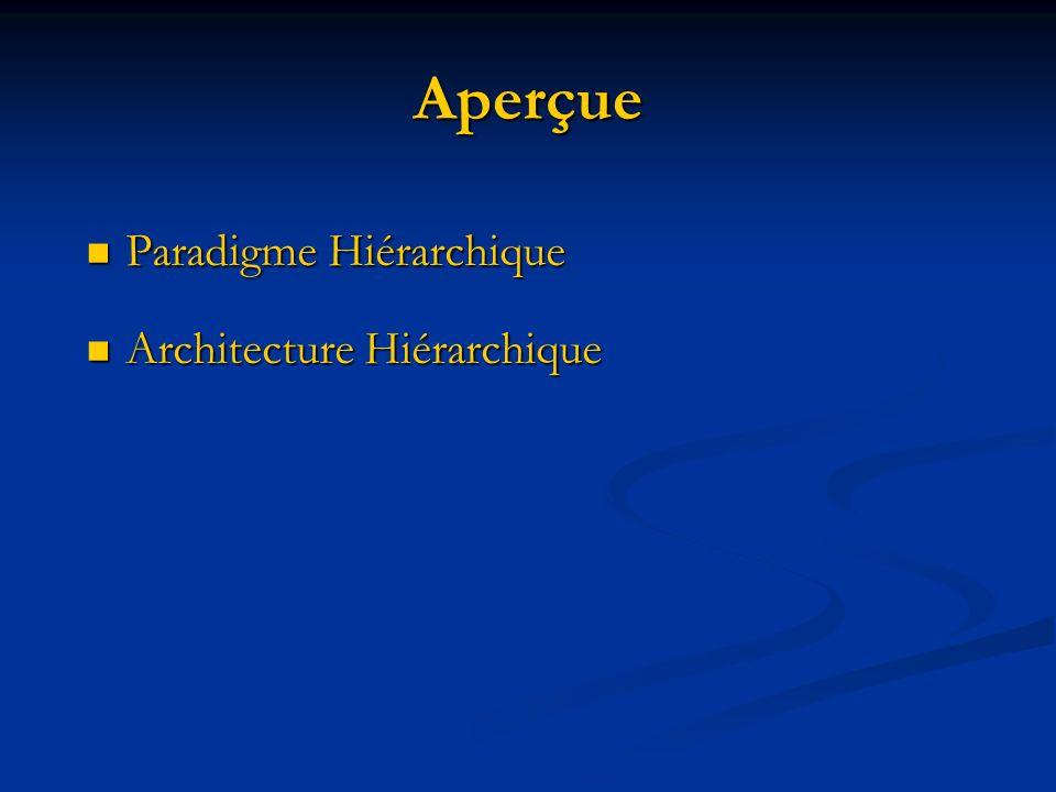 Aperçue Paradigme Hiérarchique Architecture Hiérarchique