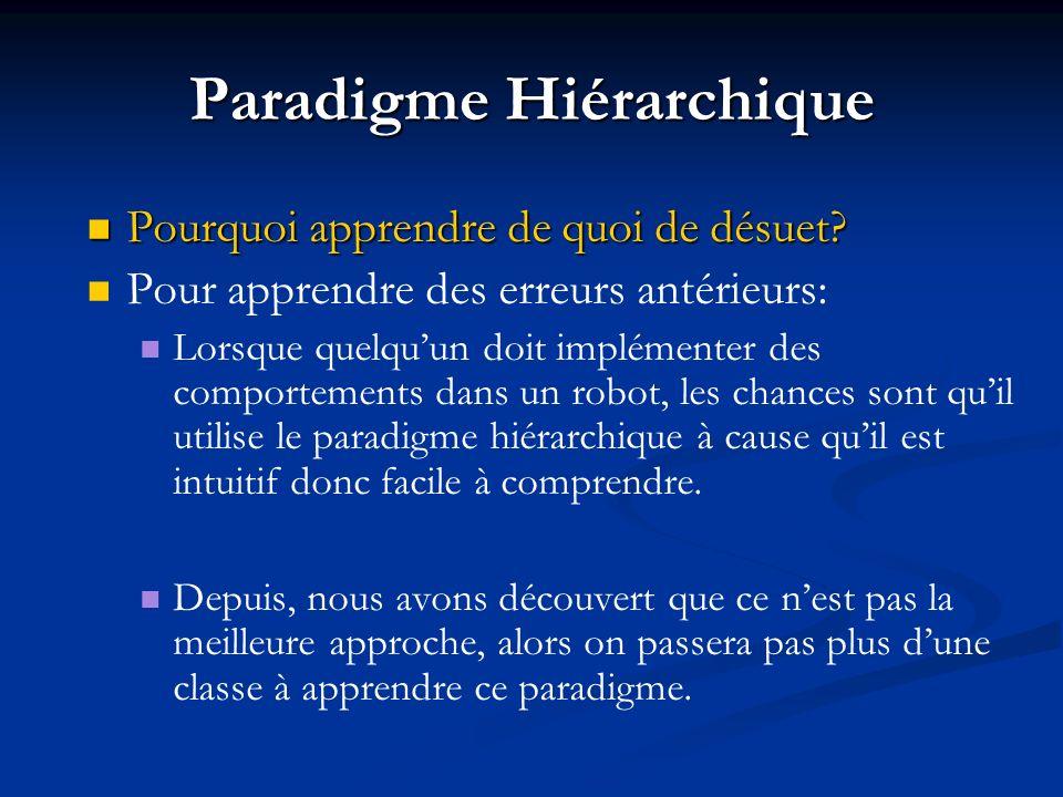 Paradigme Hiérarchique