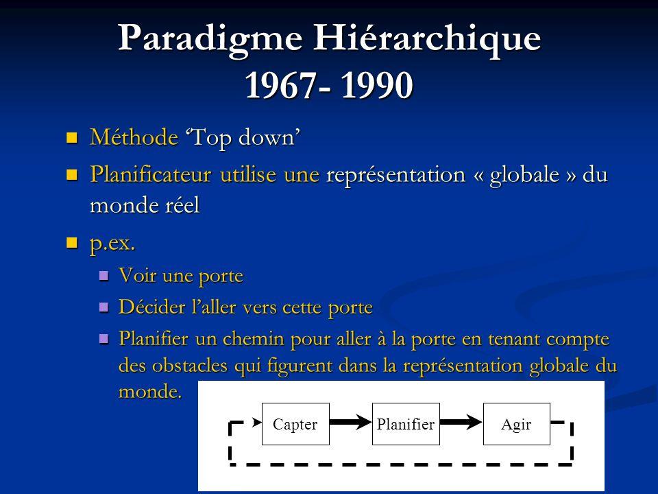 Paradigme Hiérarchique 1967- 1990