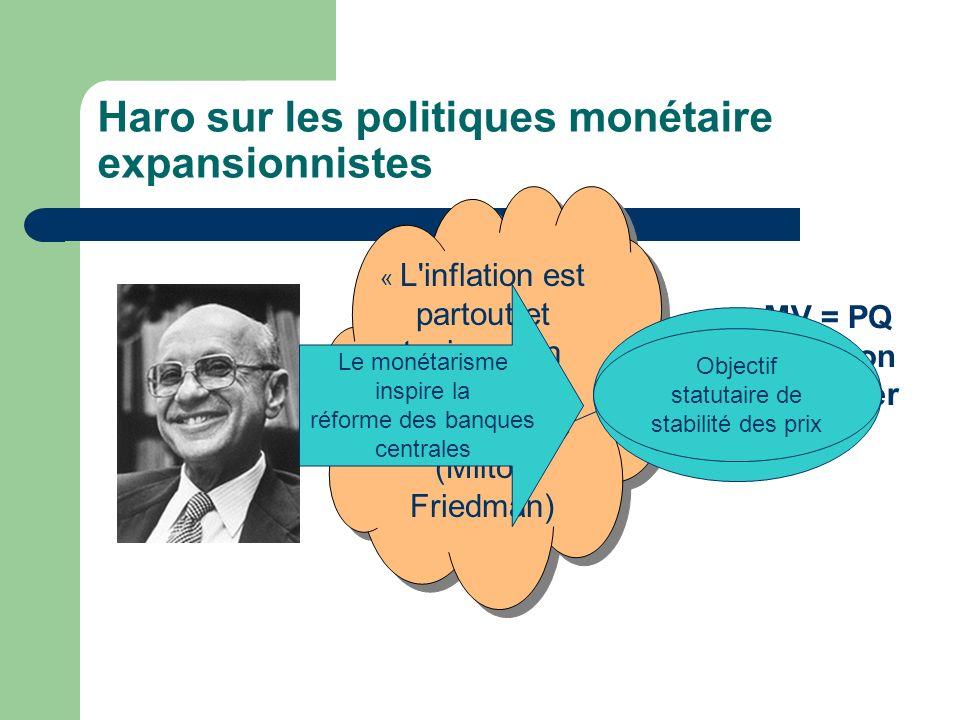 Haro sur les politiques monétaire expansionnistes
