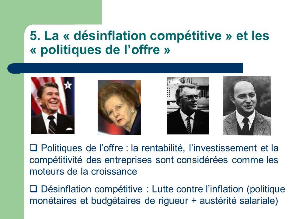 5. La « désinflation compétitive » et les « politiques de l'offre »
