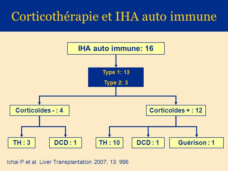 Corticothérapie et IHA auto immune