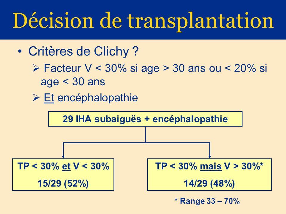 Décision de transplantation