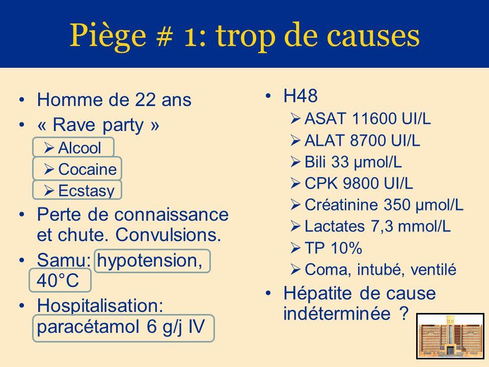 Piège # 1: trop de causes H48 Homme de 22 ans « Rave party »