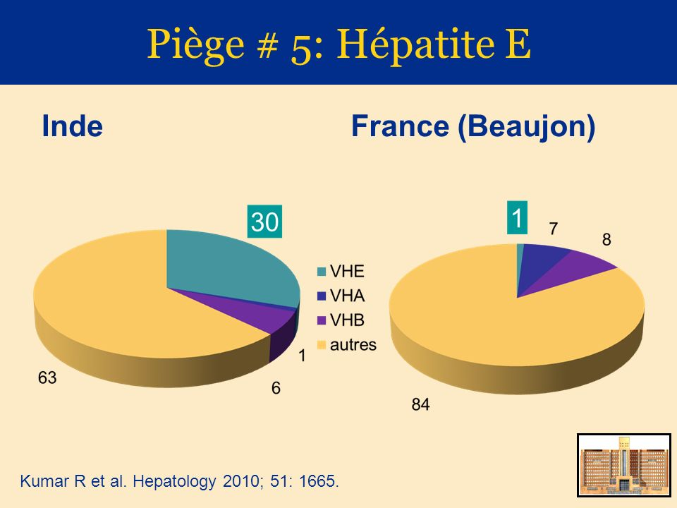 Piège # 5: Hépatite E Inde France (Beaujon)