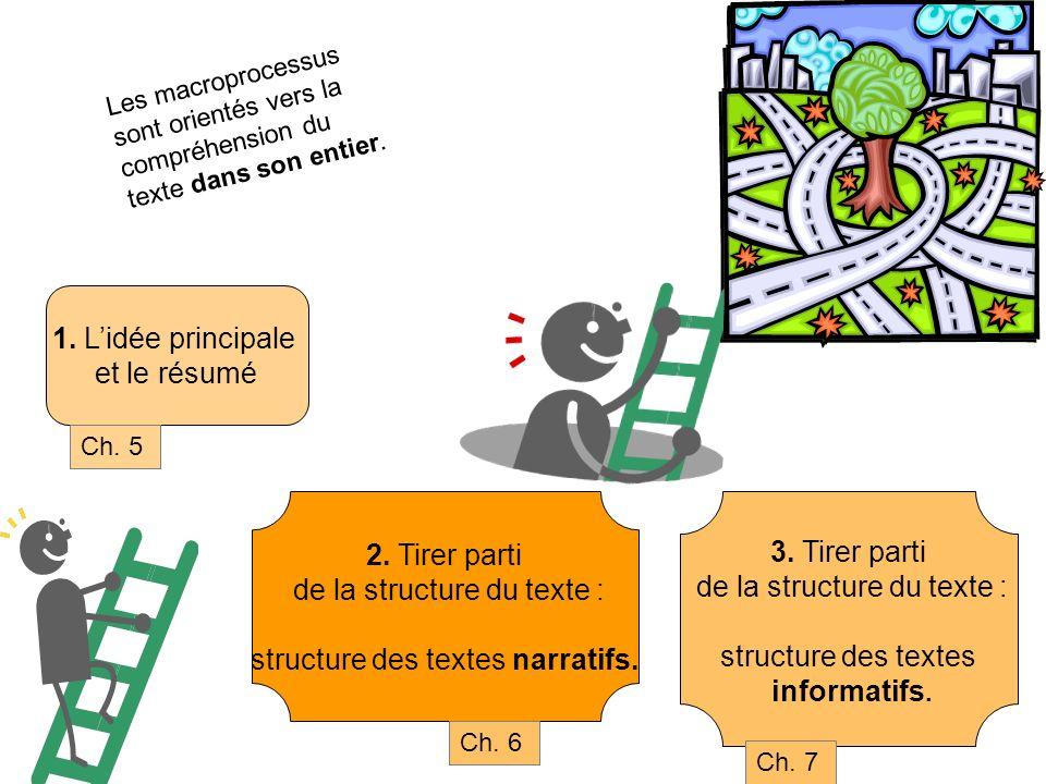 de la structure du texte : structure des textes narratifs.