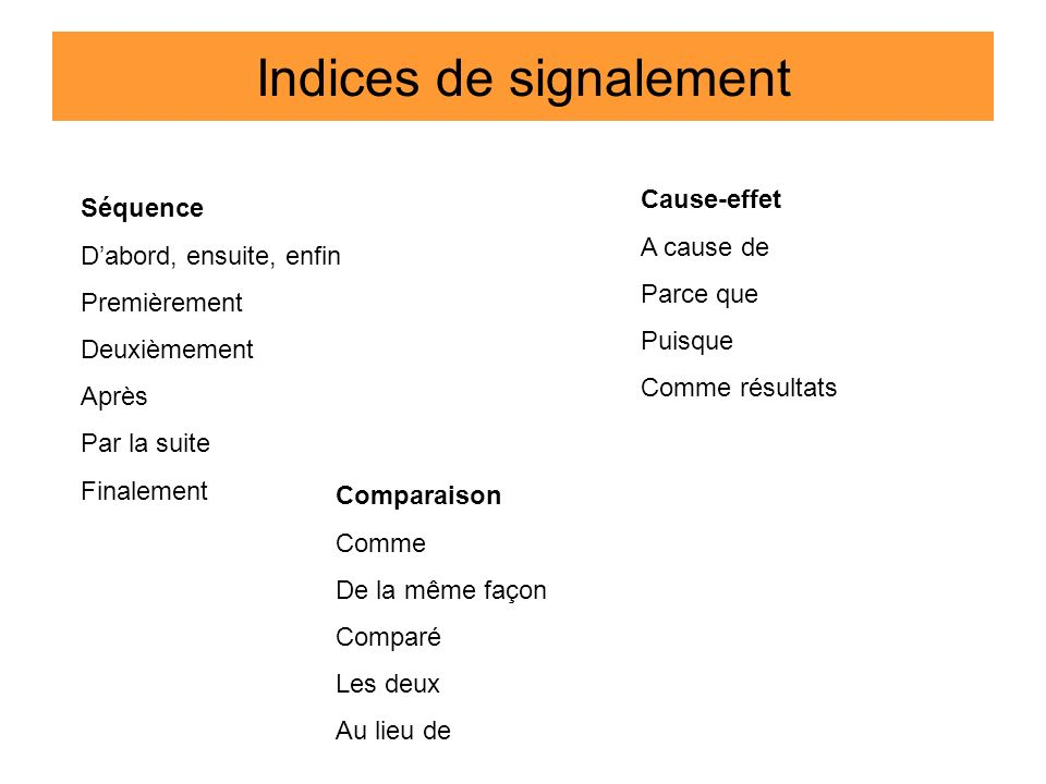 Indices de signalement