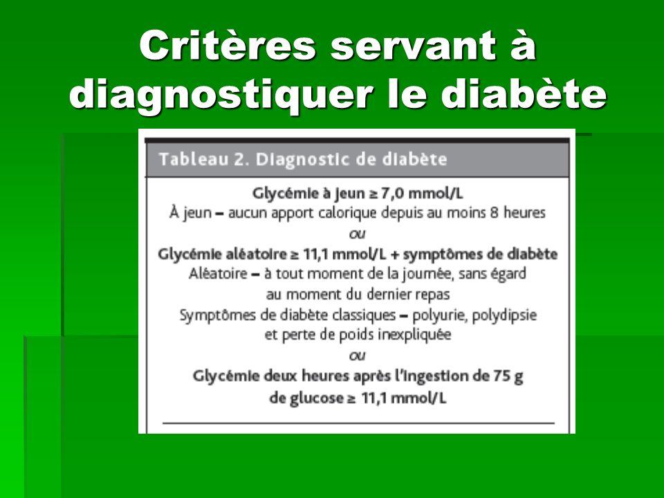 Critères servant à diagnostiquer le diabète
