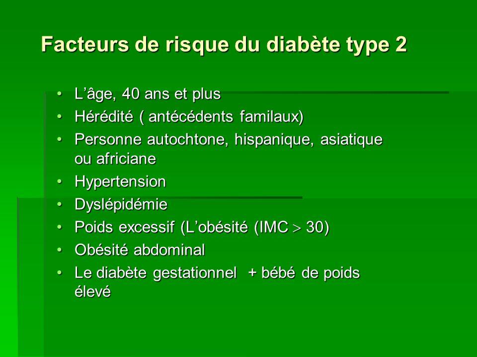 Facteurs de risque du diabète type 2
