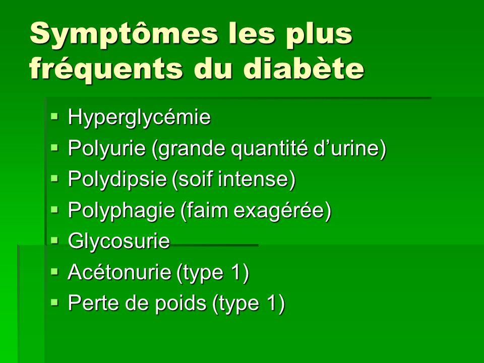 Symptômes les plus fréquents du diabète