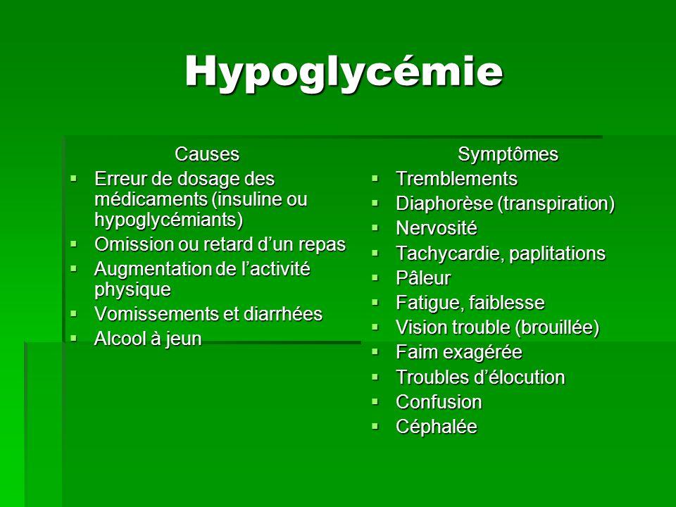 Hypoglycémie Causes. Erreur de dosage des médicaments (insuline ou hypoglycémiants) Omission ou retard d'un repas.