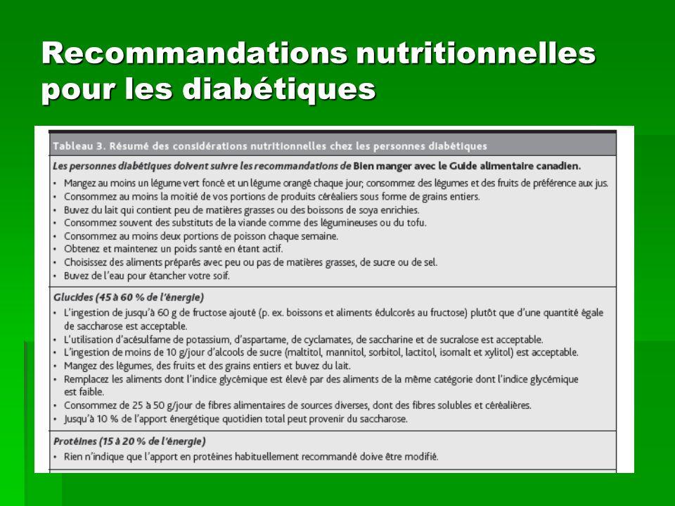 Recommandations nutritionnelles pour les diabétiques
