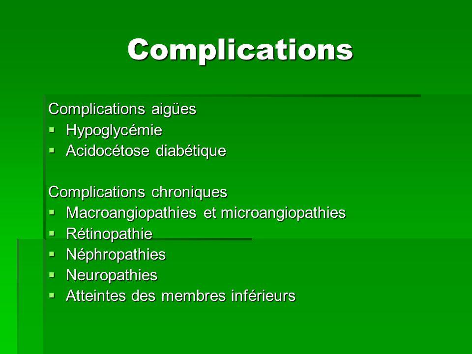 Complications Complications aigües Hypoglycémie Acidocétose diabétique
