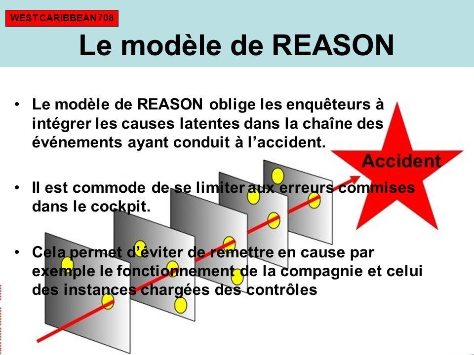 WEST CARIBBEAN 708 Le modèle de REASON.