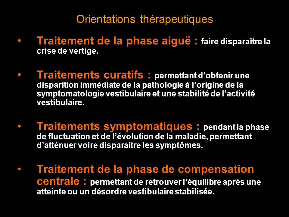 Orientations thérapeutiques