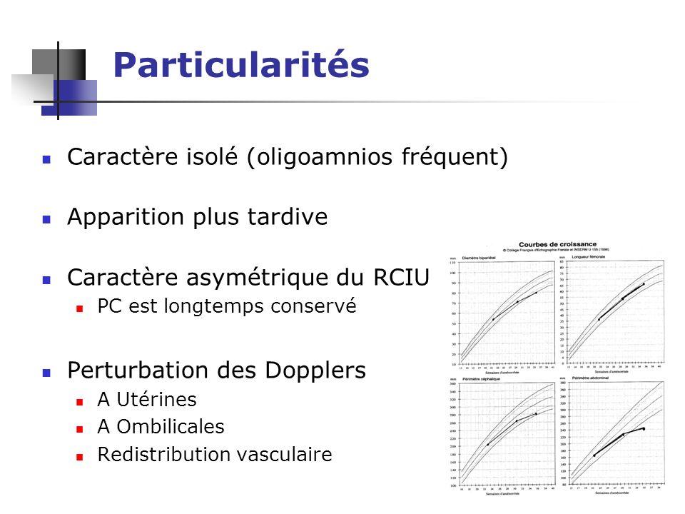 Particularités Caractère isolé (oligoamnios fréquent)
