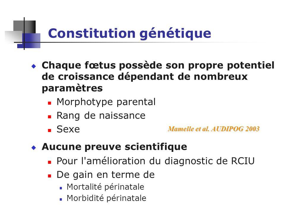 Constitution génétique