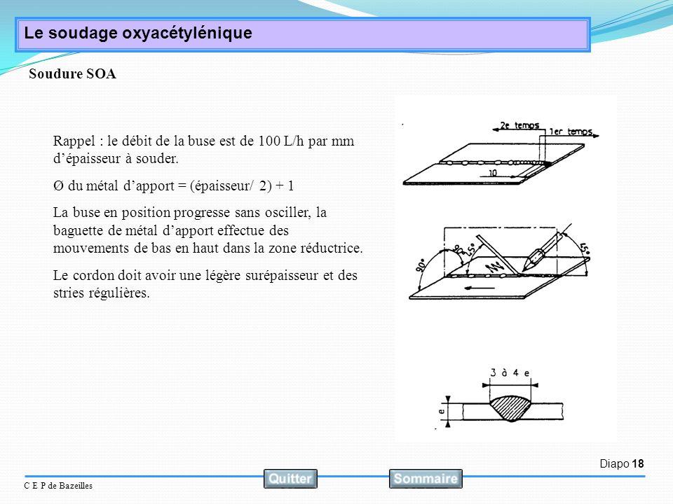 Soudure SOA Rappel : le débit de la buse est de 100 L/h par mm d'épaisseur à souder. Ø du métal d'apport = (épaisseur/ 2) + 1.