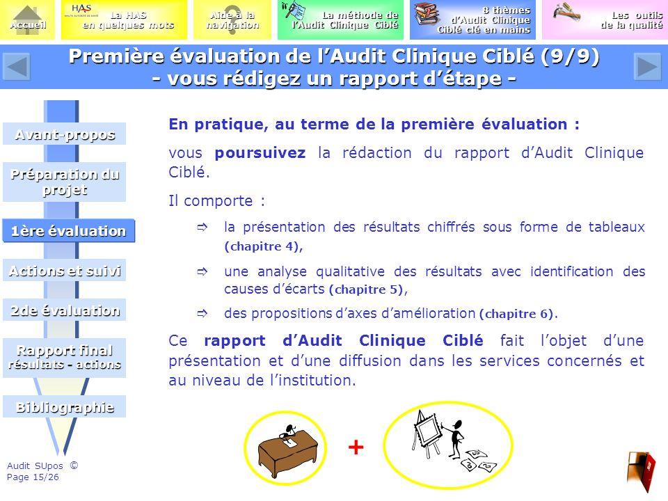 Première évaluation de l'Audit Clinique Ciblé (9/9) - vous rédigez un rapport d'étape -