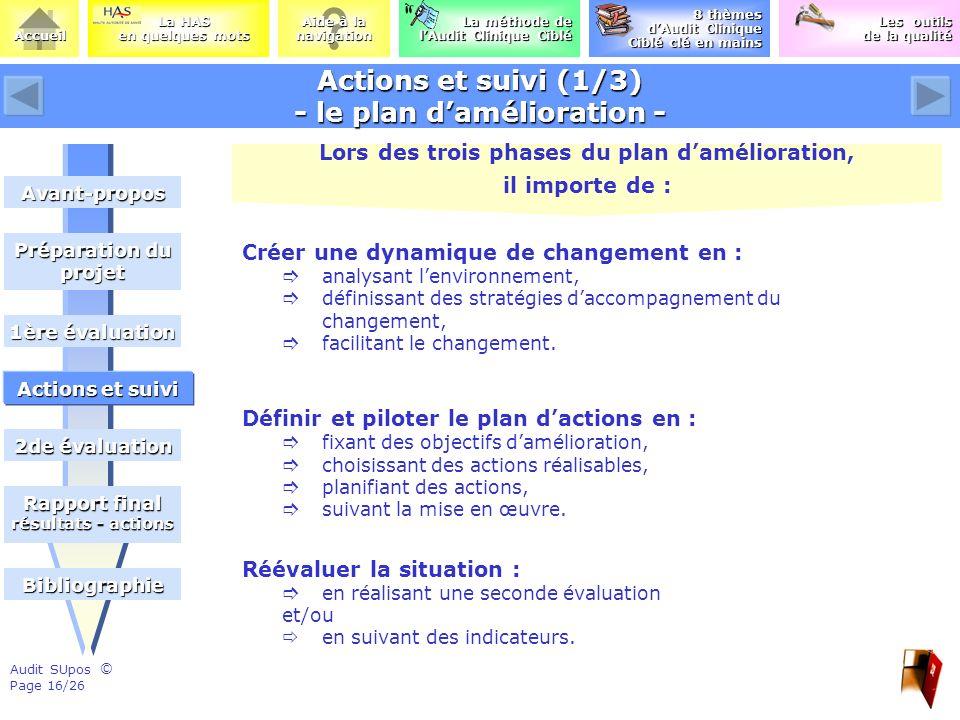 Actions et suivi (1/3) - le plan d'amélioration -