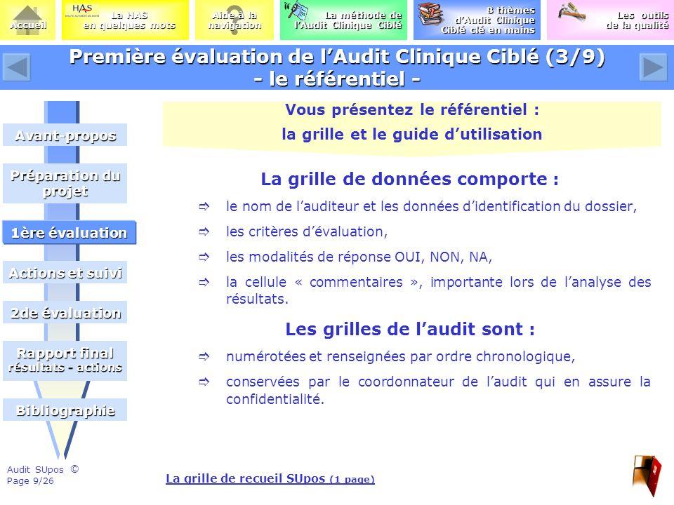 Première évaluation de l'Audit Clinique Ciblé (3/9) - le référentiel -