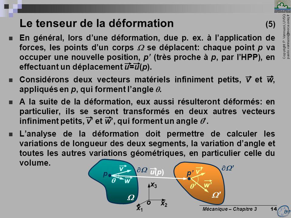Le tenseur de la déformation (5)